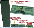 US-Military-Spending-with-white-background